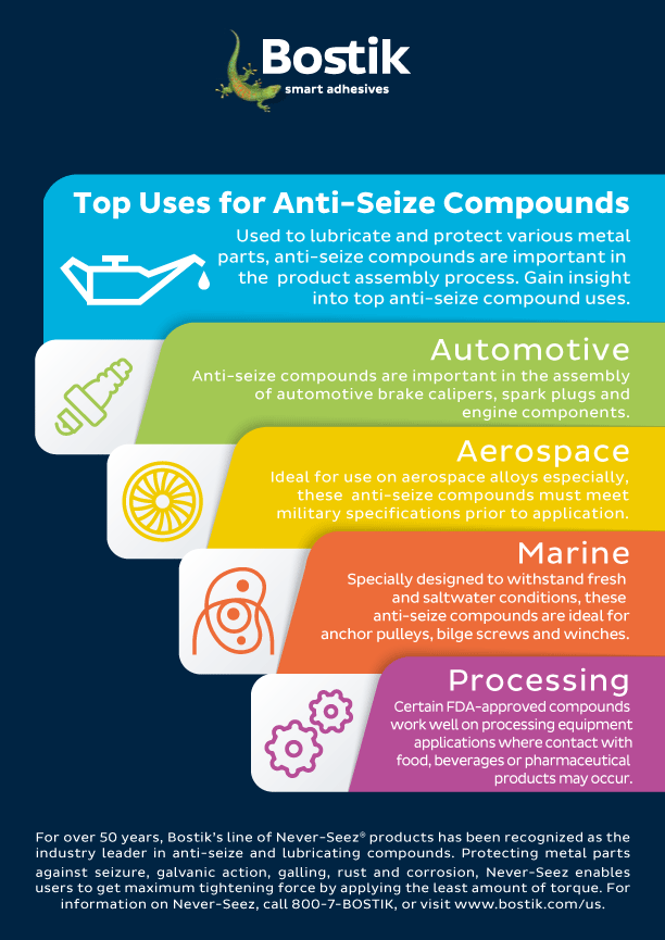 anti-seize compounds