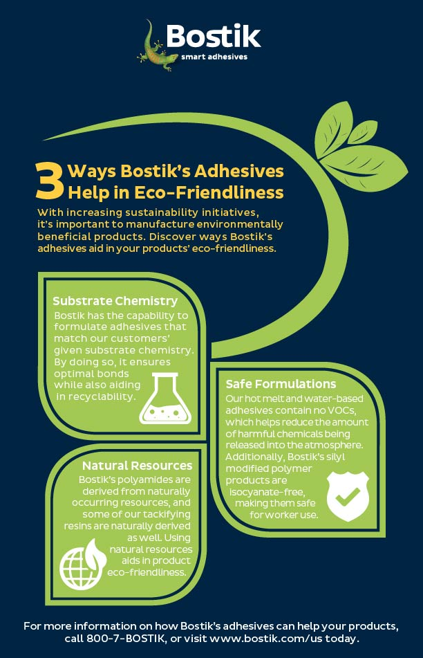 eco-friendly adhesives