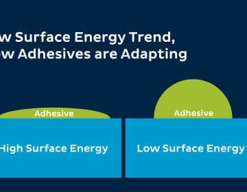 low surface energy trend