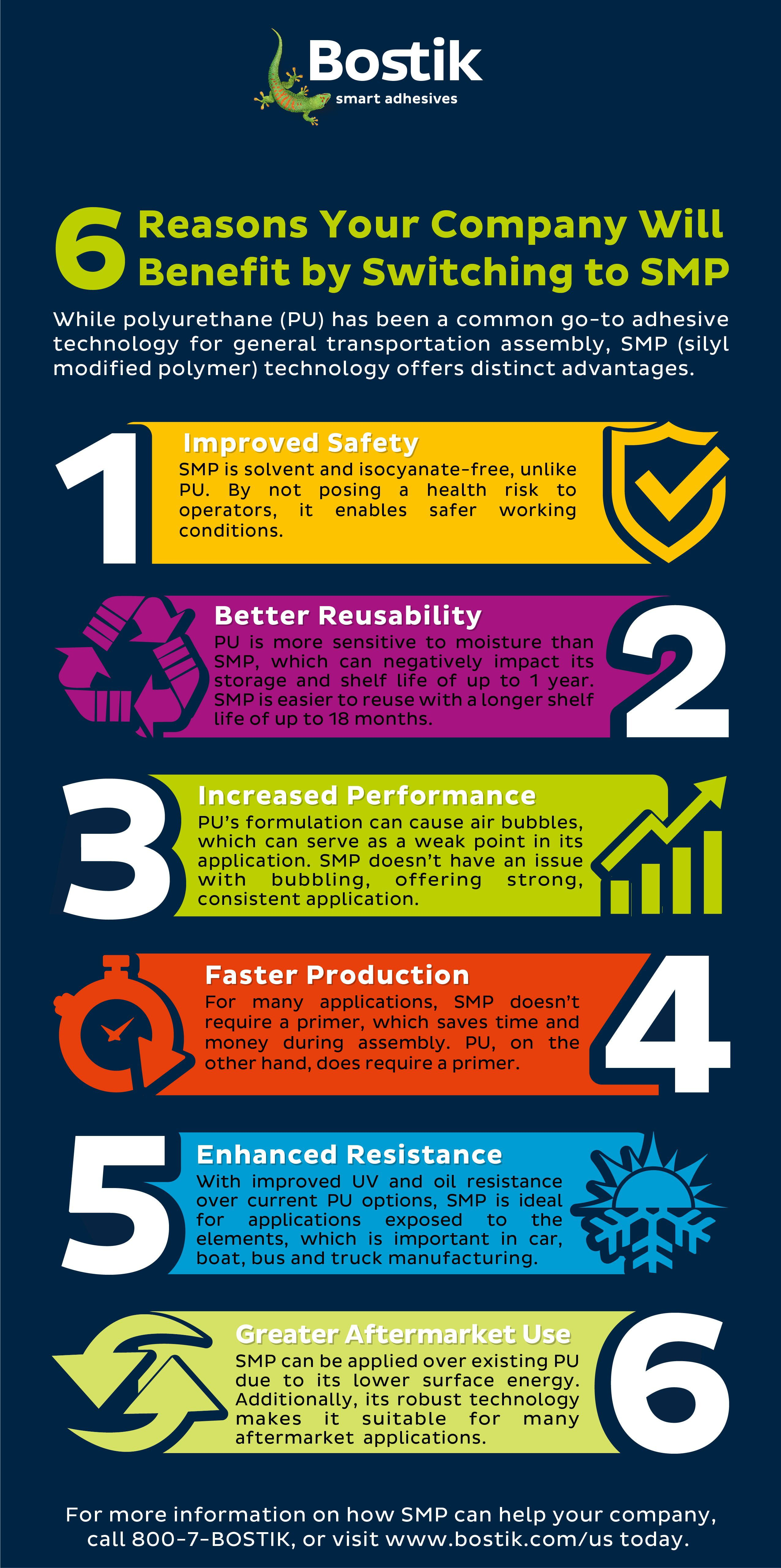 SMP vs PU Infographic-01