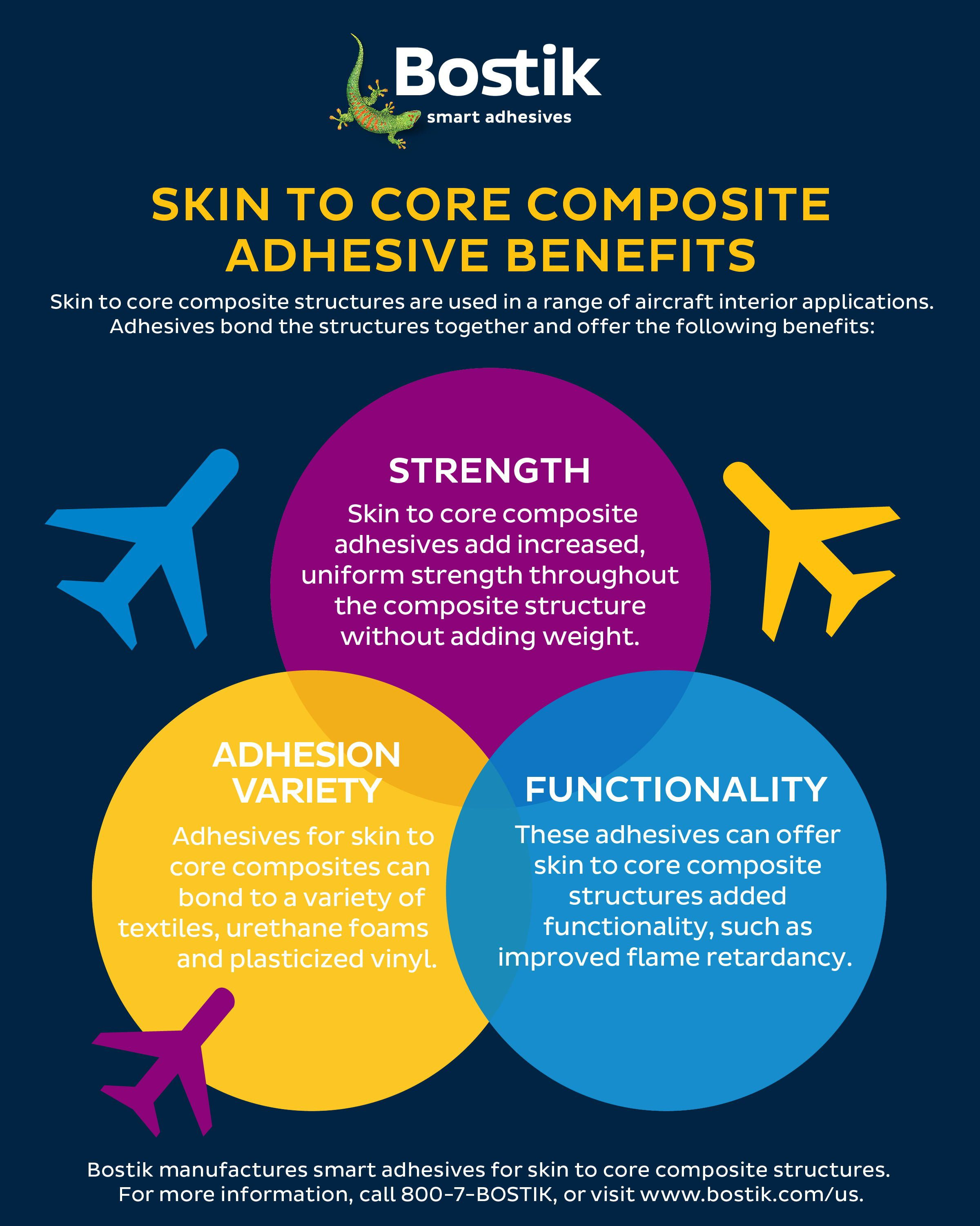 skin to core adhesive