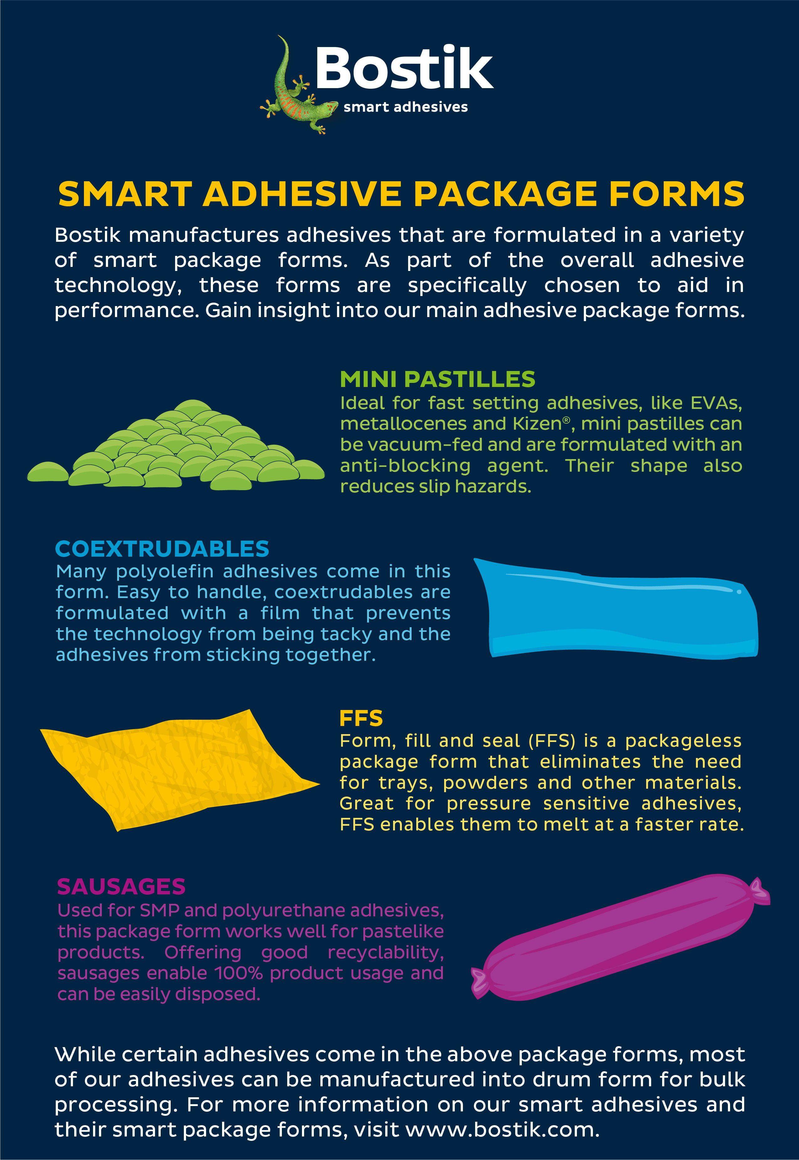 adhesive package forms