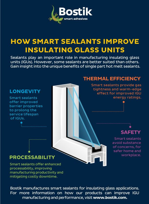 insulating glass sealants